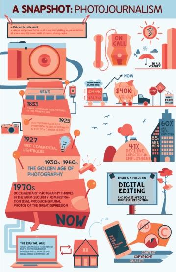"11"" W x 17"" H - Digital Design/Illustration"